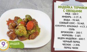 Индейка терияки с овощами